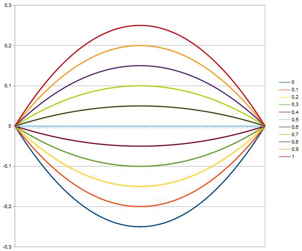 Delta-Curves-PDF-1