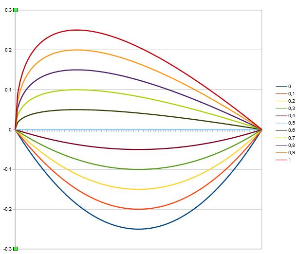 Delta-Curves-PDF-2
