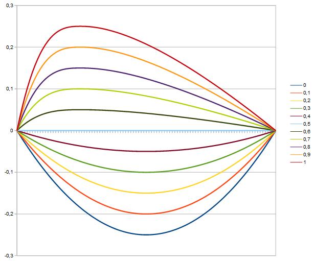 Delta-Curve-PDF