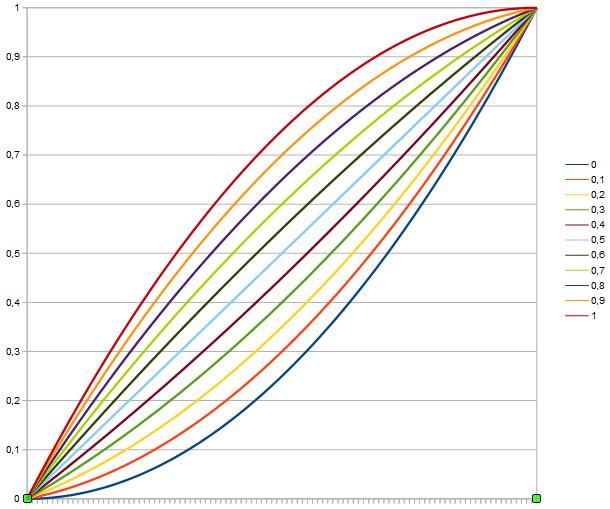 Gamma-Kurven-PDF-1