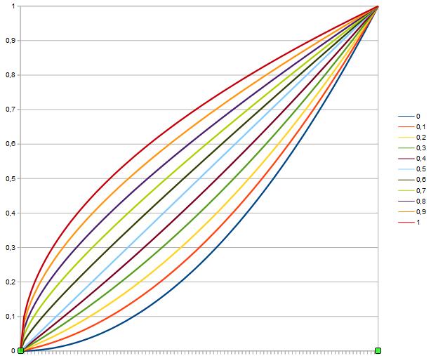 Gamma-Curve-PDF-2